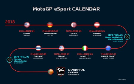 Calendario Motogp Esport 2018