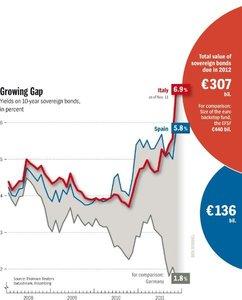 El presidente del Bundesbank sólo ante el peligro batallando contra soluciones inadecuadas