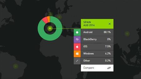 Las ventas de Windows Phone continúan mostrando signos de lento crecimiento en Europa
