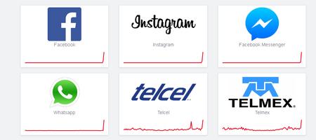 Fallas Whatsapp Facebook Instagram Mexico 8 Abril 2021