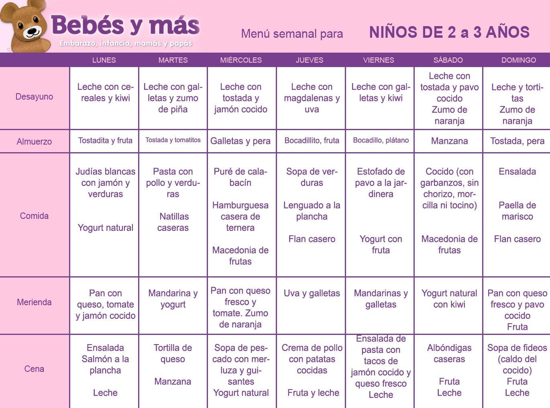 Men semanal para ni os de dos a tres a os for Comedores escolares en colombia