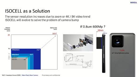 Samsung Camara Sensor Fotografico 600 Megapixeles