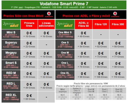 Precios Vodafone Smart Prime 7 Con Tarifas Vodafone