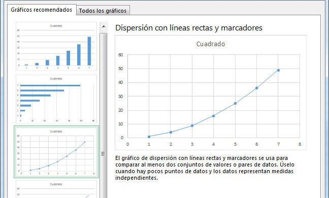 Gráficos recomendados en Office 2013