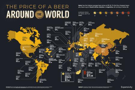 Mapa que muestra el precio medio de una botella de cerveza en los diferentes países.