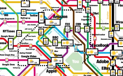 Imagen de la Semana: El mapa del metro de la Web 2.0