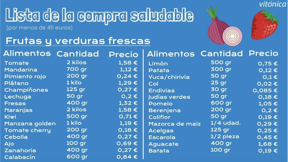 Foto de Lista de la compra saludable (1/7)