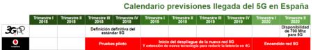 Calendario 5g Espana