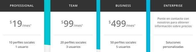 Upgrade Social Media Marketing Management Dashboard Hootsuite