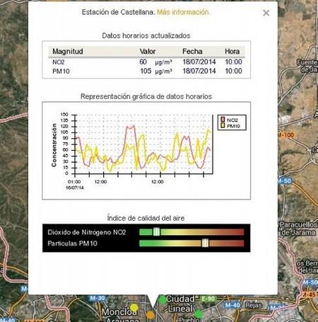 Estacion Castellana Calidad Aire 2015