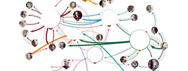 La infografía de Juego de Tronos que te ayuda a repasar todas las traiciones y enredos vividos hasta ahora