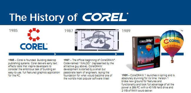Corel 1985-1989