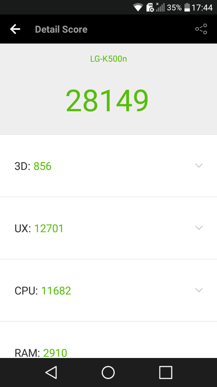 Benchmarks LG X Screen