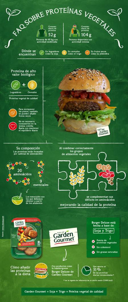 Infografia Native Garden Proteina Vegetal V6