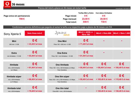 Precios Sony Xperia 5 A Plazos Con Tarifas Vodafone