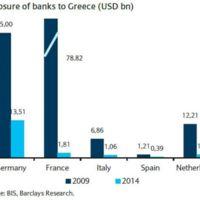 Europa en estado de shock, ciega y sorda ante el tsunami financiero que viene