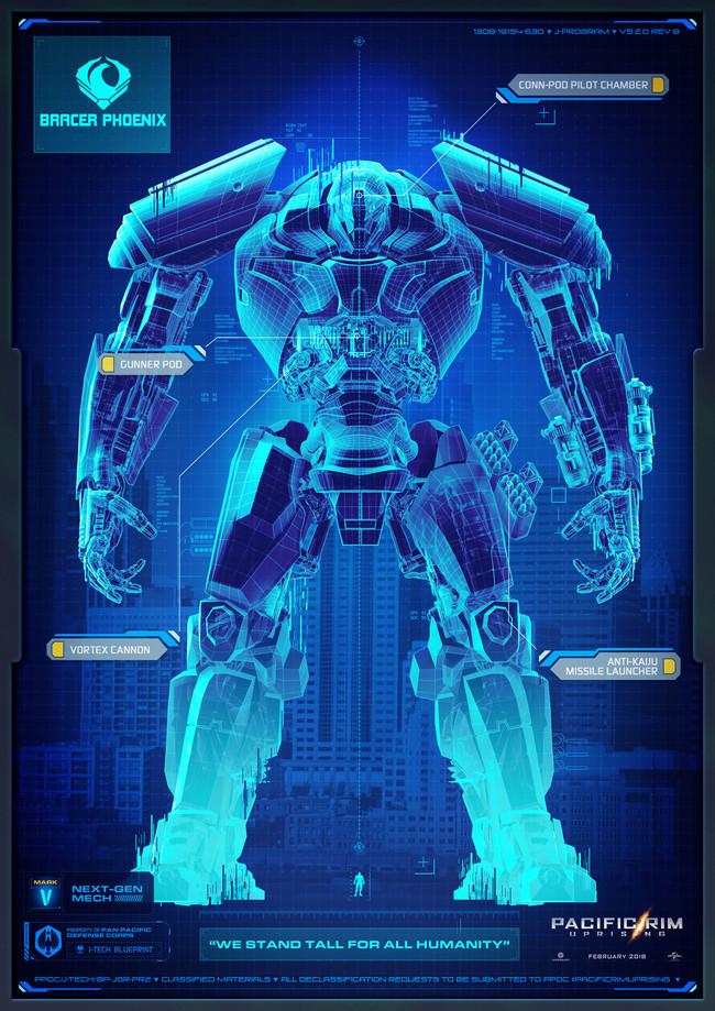 Pr2 uno 1 48 Blueprint 2160px