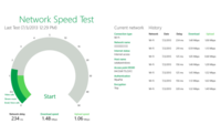 Microsoft lanza Network Speed Test para Windows 8/8.1/RT