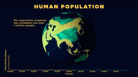 Poblacion Humana