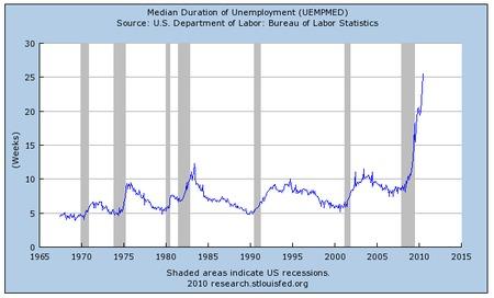 El origen del caos financiero y del desempleo global