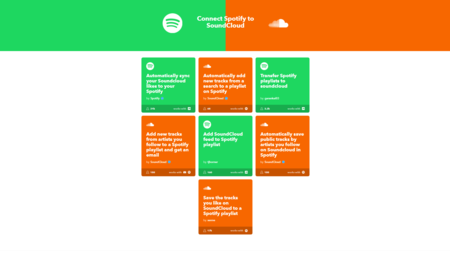 Ifttt Spotify Soundcloud