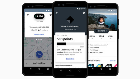 Uber Rewards llega a México: cuántos puntos ofrece cada servicio, sus beneficios y cómo registrarse, todo lo que deben saber