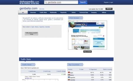 Dataopedia, obtén toda la información posible de cualquier dominio