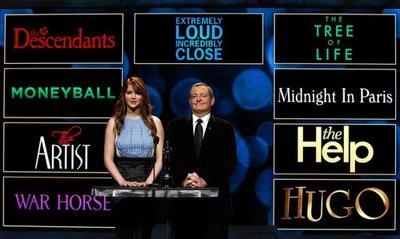 Encuesta de la semana | Oscar 2012