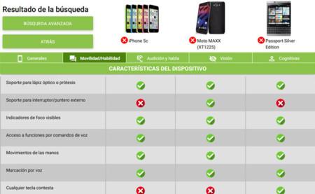 Smartphone Comparativa