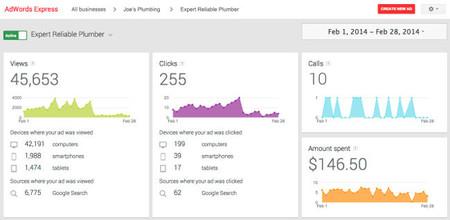 Adwords Express ha mejorado el tablero de estadísticas para ofrecer mejores informes