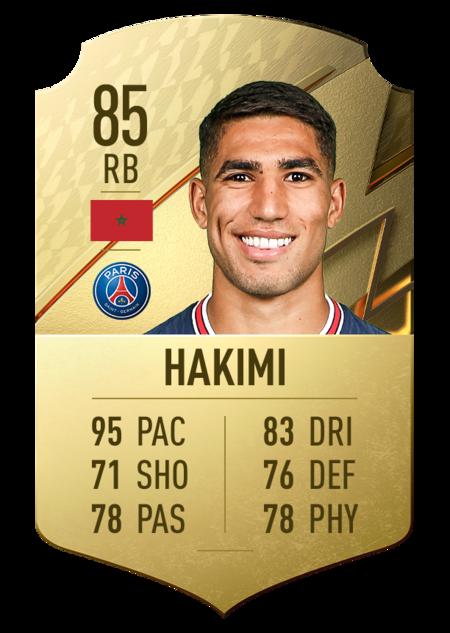 Hakimi lista jugadores más rápidos fifa 22