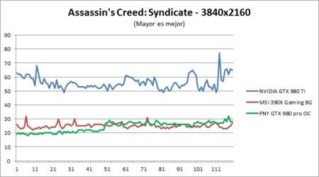 Ac Syndicate 4k