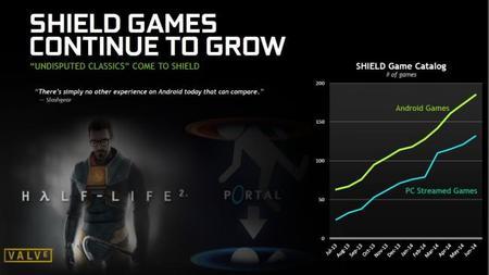 nvidia-shield-tablet-04.jpg
