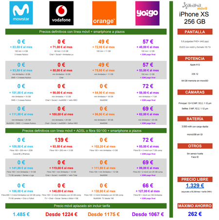 Comparativa Precios Iphone Xs De 256 Gb Con Movistar Vodafone Orange Yoigo