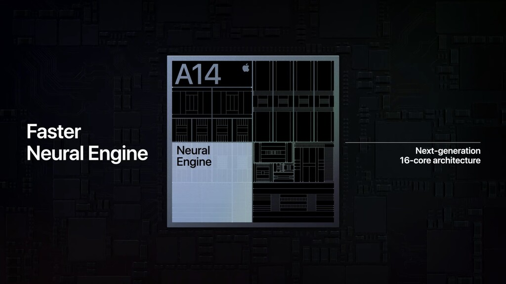 El salto del chip A14 del <strong>iPad℗</strong> Air y el relevo de <strong>Apple℗</strong> frente a la Ley de Moore»>     </p> </p> <p>En un movimiento sorprendente, <strong>Apple℗</strong> desveló el nuevo <strong>iPad℗</strong> Air 4 con un coprocesador inesperado: <strong>el chip A14 Bionic</strong>. La razón detrás de esto se halla en que hacía tiempo, mucho tiempo desde que un <strong>iPad℗</strong> no estrenaba un coprocesador <em>antes</em> que el iPhone. En concreto, tanto el <strong>iPad℗</strong> único como el <strong>iPad℗</strong> 2 lo hicieron con los A4 y A5, respectivamente. </p> <p> <!-- BREAK 1 --> </p> <p>De eso ya hace una década y ahora vuelve a suceder. A todas luces, por culpa de la pandemia mundial del coronavirus y los atrasos provocados en la finalización de la fase de elaboración <strong>de los esperados <strong>iPhone℗</strong> 12</strong>. Sea cual sea la razón, lo cierto es que el conjunto que diseña el silicio de los artículos de <strong>Apple℗</strong> ha tomado el relevo de Intel℗ a la hora de empujar la Ley de Moore hacia el futuro. Y de eso no cabe la menor duda. </p> <p> <!-- BREAK 2 --> </p> <p><span id=