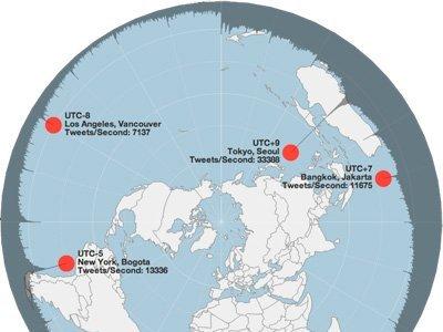 Cuántas visitas tiene realmente Google+ y las ciudades más activas en Twitter, repaso por Genbeta Social Media