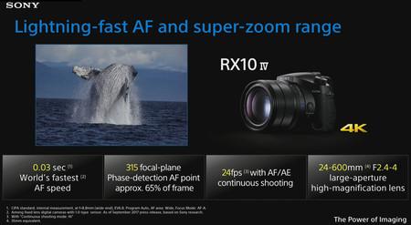 Sony Rx10 Iv 04