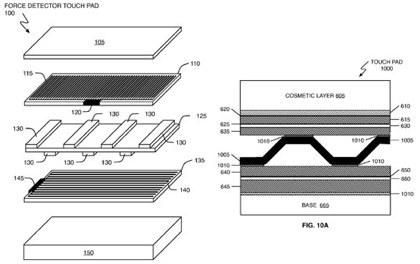 Nueva patente de Apple sobre pantallas sensibles a la presión