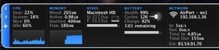 iStat Pro, un widget para saberlo todo de tu Mac