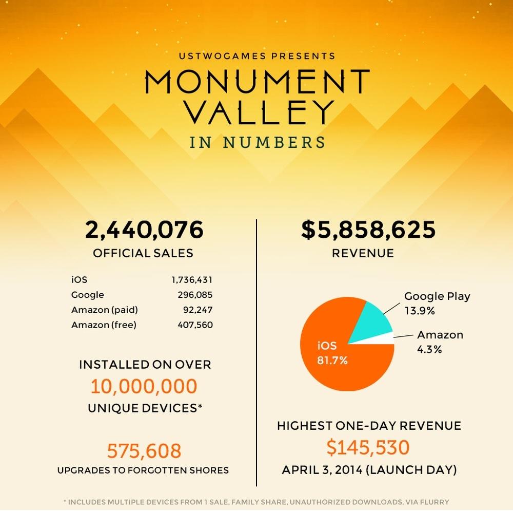 Foto de Monument Valley (8/8)