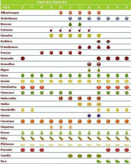 calendario frutas temporada.jpg