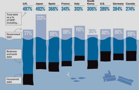 ¿Por qué no aumentamos la deuda pública y dejamos caer a la banca?