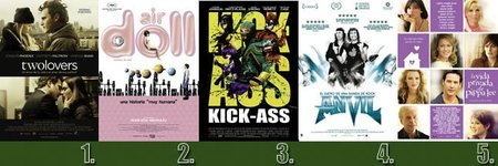 Top Blogdecine | Demasiada igualdad, hacen falta potentes blockbusters veraniegos