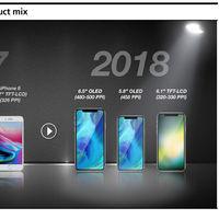 Tres iPhone con diseño de iPhone X en 2018 (dos con OLED y uno con LCD) es lo que está preparando Apple, según KGI