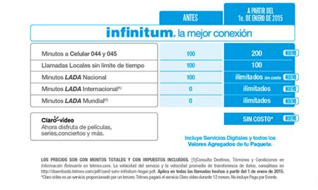 Nuevo Paquete Telmex 389