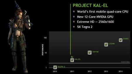 Project Kal-el de Nvidia, un procesador perfecto para la próxima generación del iPad