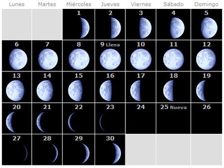calendario-lunar-abril09.jpg