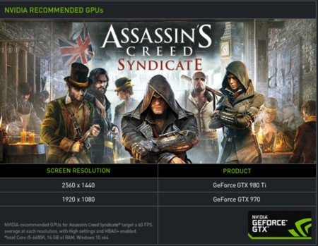 Nvidia Assassinscree Syndicate Gpus
