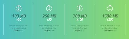 Qbocel Omv Mexico Datos