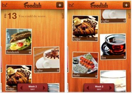 Foodish, controla tu dieta de forma cómoda desde tu iPhone